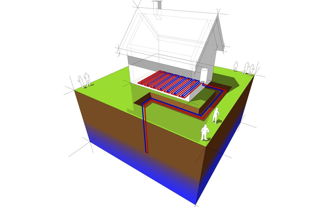 warmtepomp duurzaam verwarmen