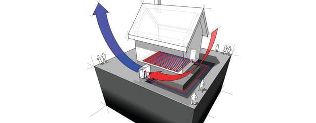 warmtepompen duurzame energie